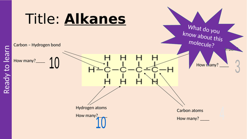 Alkanes GCSE Organic Chemistry AQA