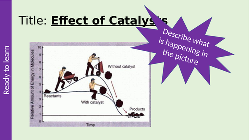 Effect of Catalysts on Rate of Reaction AQA GCSE Chemistry