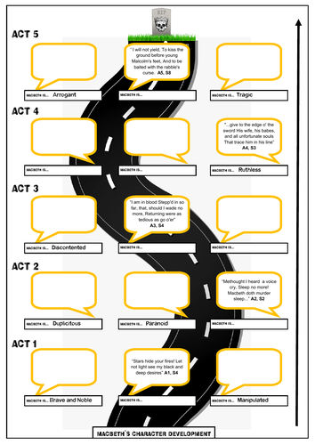 Macbeth Revision Worksheet - Macbeth's Character Development - Quotation Activity