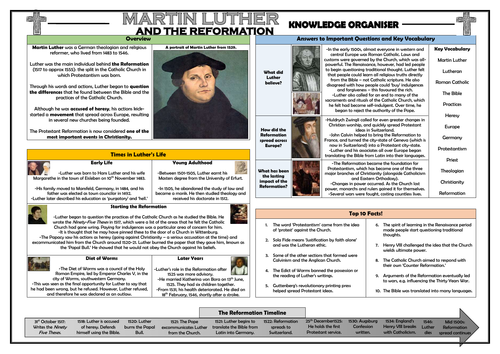 Luther and the Reformation Knowledge Organiser!