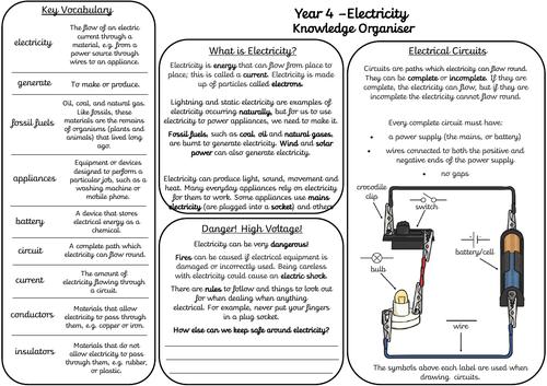 Electricity Knowledge Orangiser
