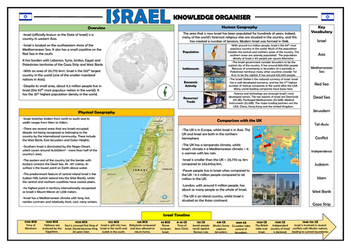 Israel Knowledge Organiser - Geography Place Knowledge!