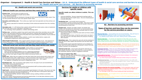 Level 2 BTEC Tech Award in H&S Care Component 2 Knowledge Organiser