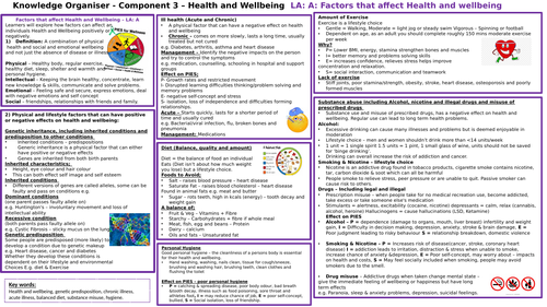 Level 2 BTEC Tech Award in H&S Care Component 3 Knowledge Organiser
