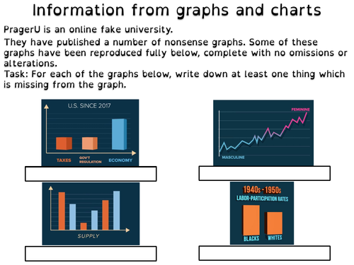 Information from graphs and charts