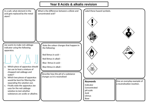 KS3 revision mats for activate course