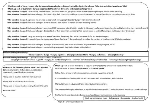 Edexcel GCSE (9-1) Business Topic 2.1 revision knowledge organiser