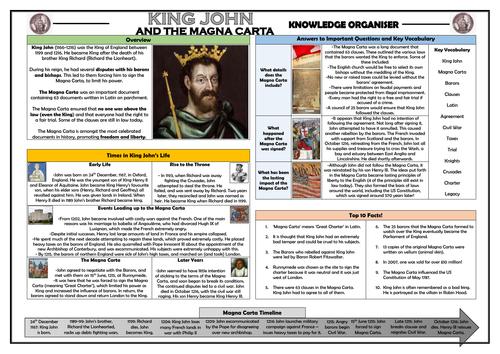 King John and the Magna Carta Knowledge Organiser!