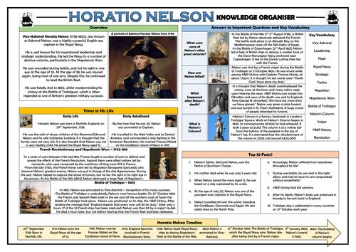 Horatio Nelson Knowledge Organiser!