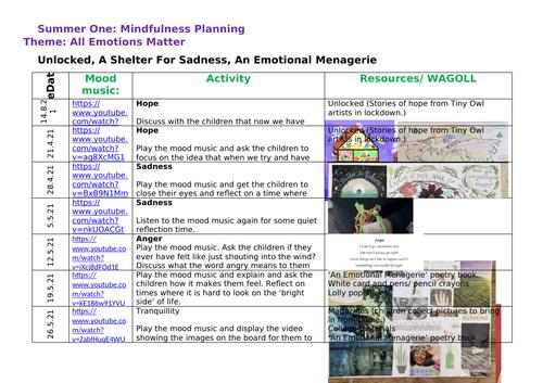 Mindfulness planning around emotional exploration