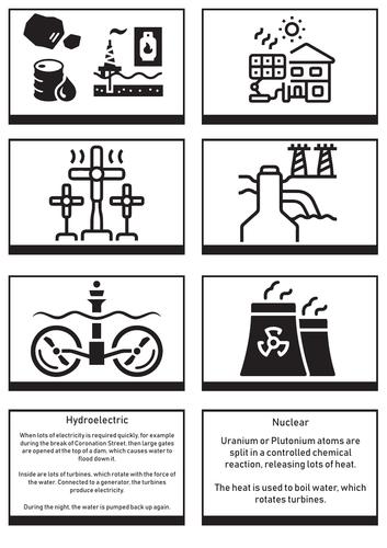 Renewable/Non-Renewable Electricity Card Sort