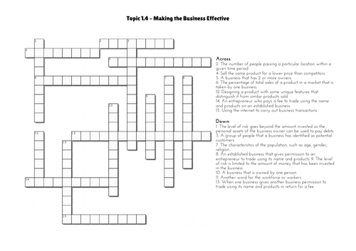 GCSE Business - Topic 1.4 Crossword