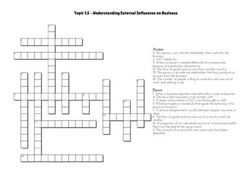 GSCE Business - Topic 1.5 Crossword