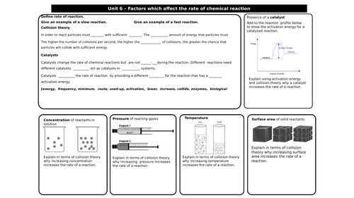 Chemistry Paper 2 AQA revision mats + answers