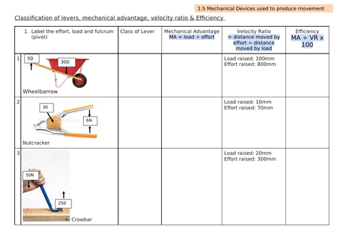 Classification of levers, mechanical advantage, velocity ratio & Efficiency Worksheet