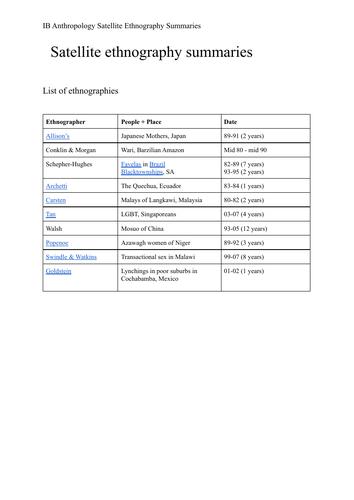 IB Anthropology Satellite (Short) Ethnography summaries for Paper 1