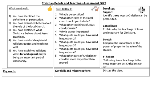 WJEC GCSE RE Christian Practices Assessment and Marking Template Unit One