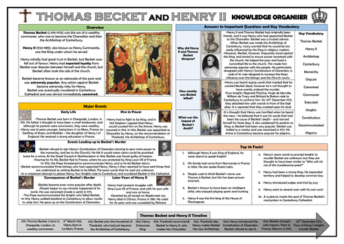 Thomas Becket and Henry II - Knowledge Organiser!