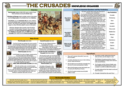 The Crusades - Knowledge Organiser!