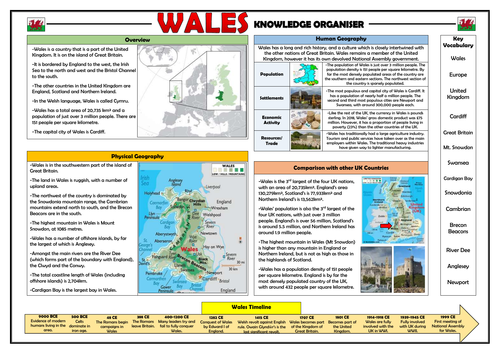 Wales - Geography Knowledge Organiser!
