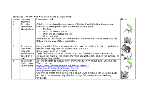 The Owl who was afraid of the dark guided reading planning