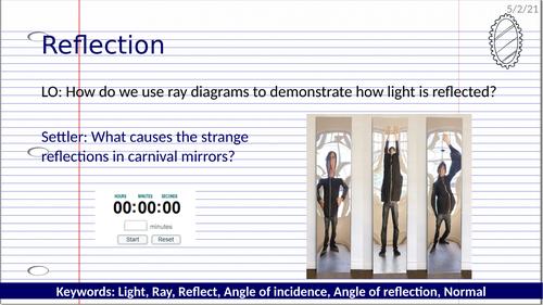 KS3 light - reflection