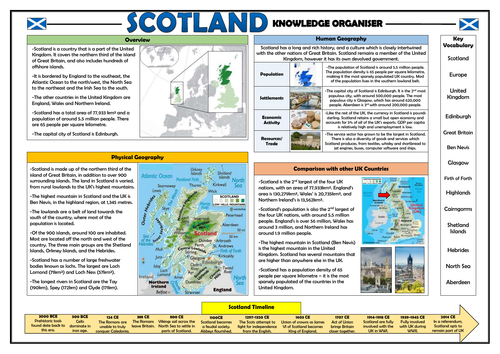 Scotland - Geography Knowledge Organiser!