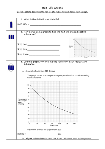 Half Life Graphs SOLO Worksheet or Revision Foundation/Low ability/basics for higher ability