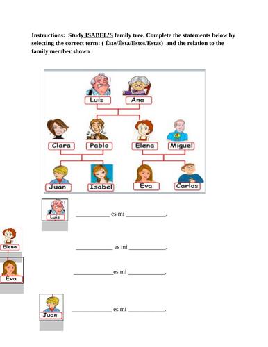 Spanish - Introducing family members