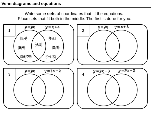 Simultaneous equations and Venn diagrams