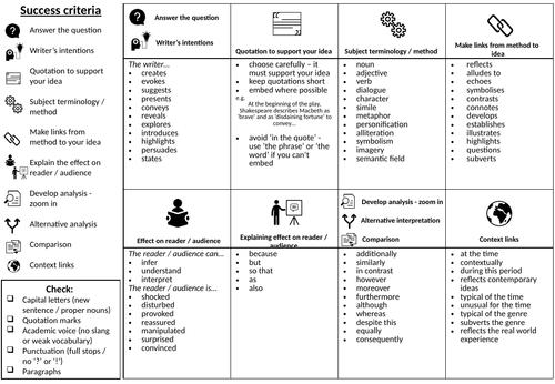 Analysis Success Criteria Sheet