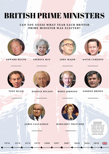 British Values: Prime Minister Democracy Quiz Sheet and Answers - What Year Were They Elected?