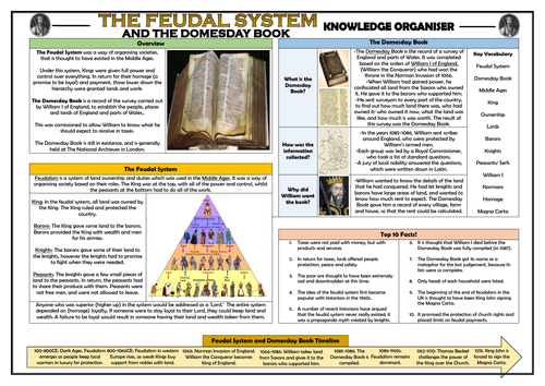 The Feudal System and the Domesday Book - Knowledge Organiser!