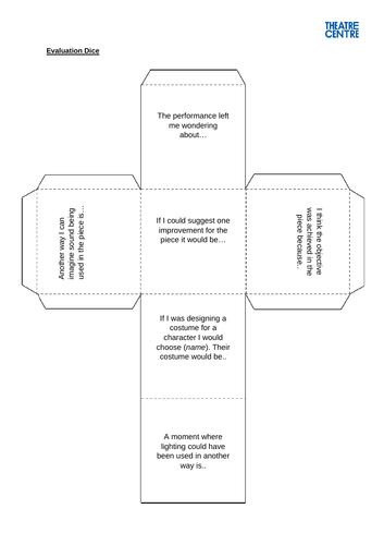 Evaluation Dice