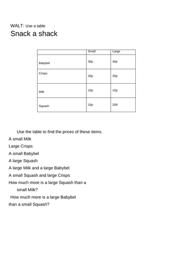 Collection of worksheets for maths: Producing a table