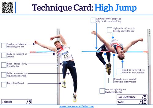 Technique Card - High Jump