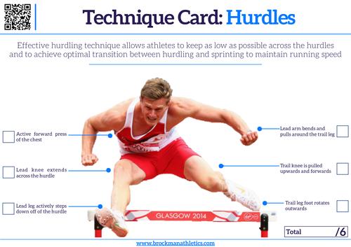 Technique Card - Hurdles