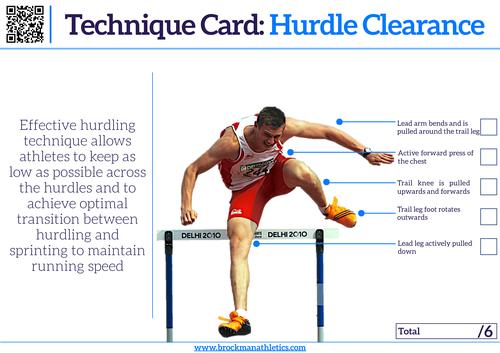 Technique Card - Hurdle Clearance