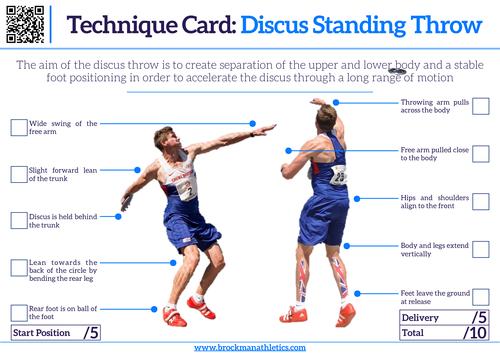 Technique Card - Discus