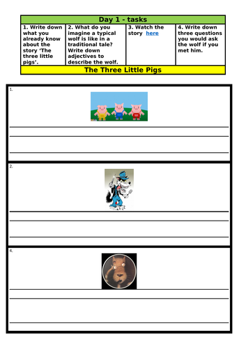 The true story of the three little pigs English Unit based on Jane Considine approach KS2