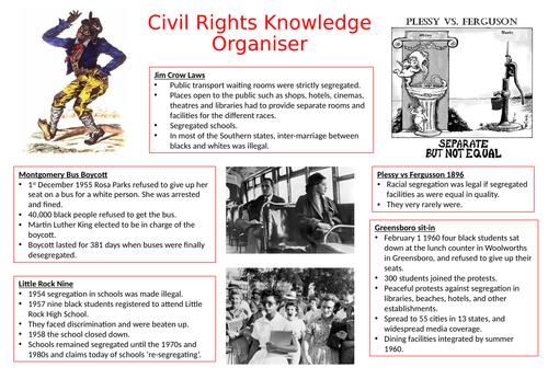 Civil Rights Knowledge Organiser