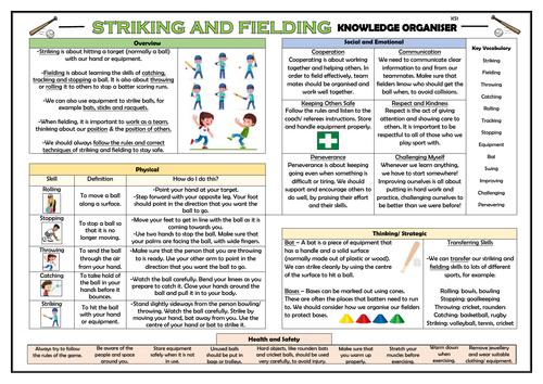 Striking and Fielding - KS1 Knowledge Organiser!