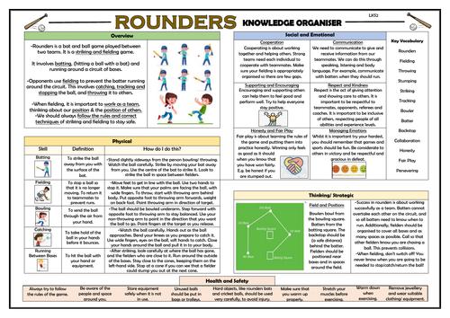 Rounders - Lower KS2 Knowledge Organiser!