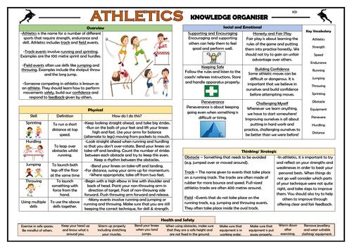 Athletics - KS1 Knowledge Organiser!