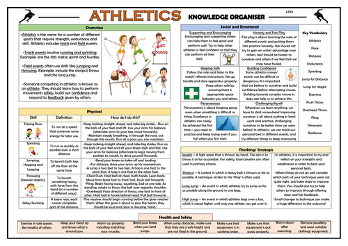 Athletics - Lower KS2 Knowledge Organiser!