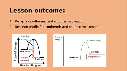 Reaction profile for endothermic and exothermic reaction, KS3, KS4, GCSE