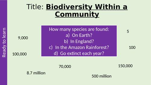 AQA Biodiversity Within Communities A Level Biology