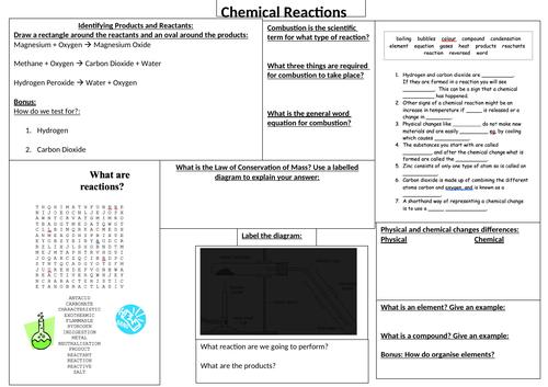 KS3 Chemical Reactions Revision Mat - Year 7