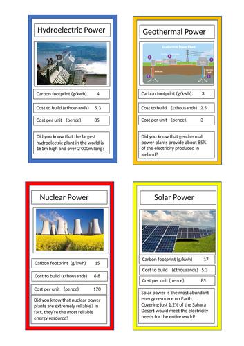 Energy Resources Top Trumps