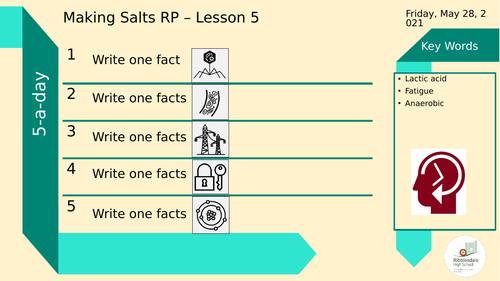 Making Salts Required Practical